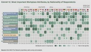 lavoro pref internazionali